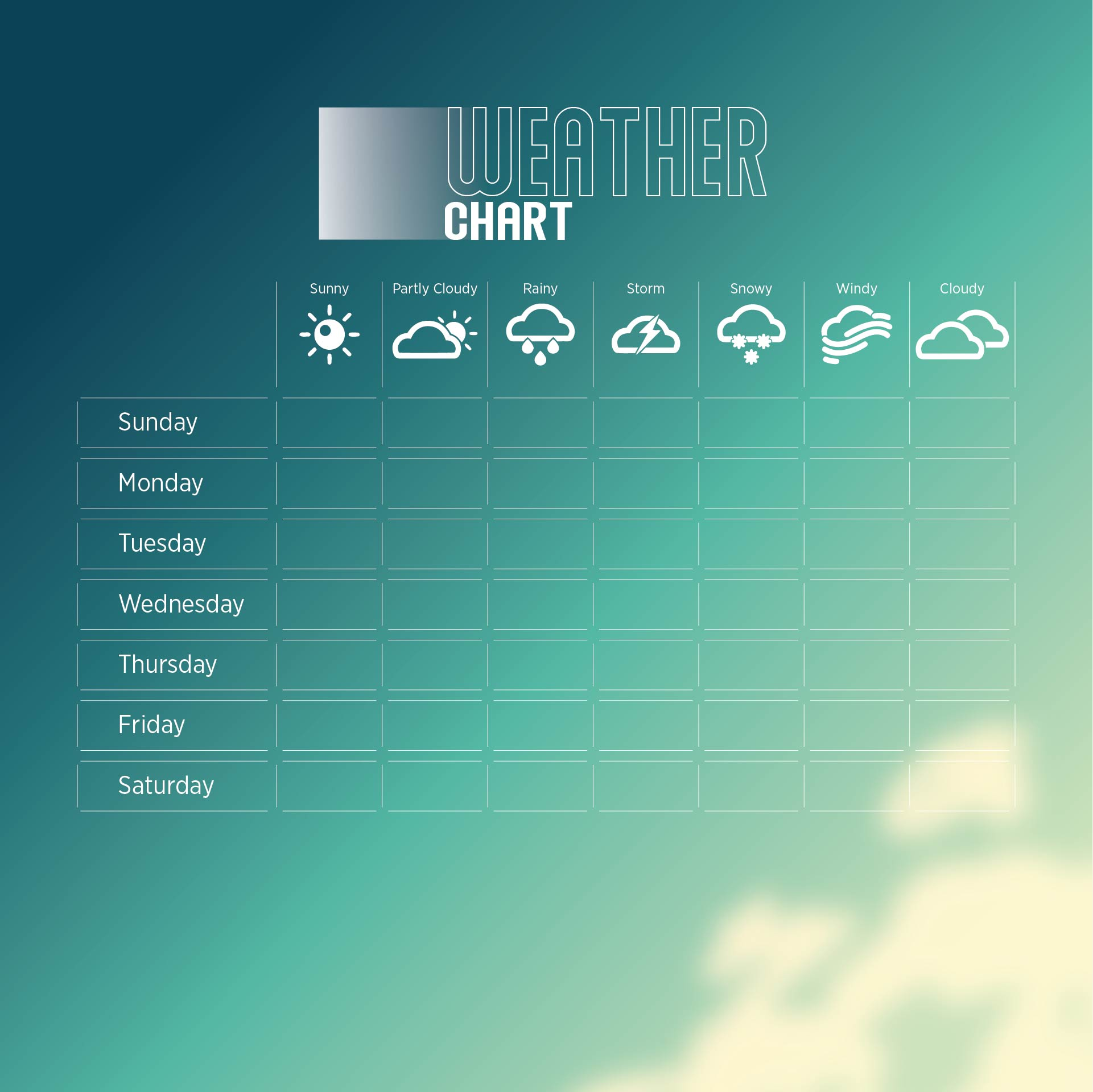 Weather Graph Chart