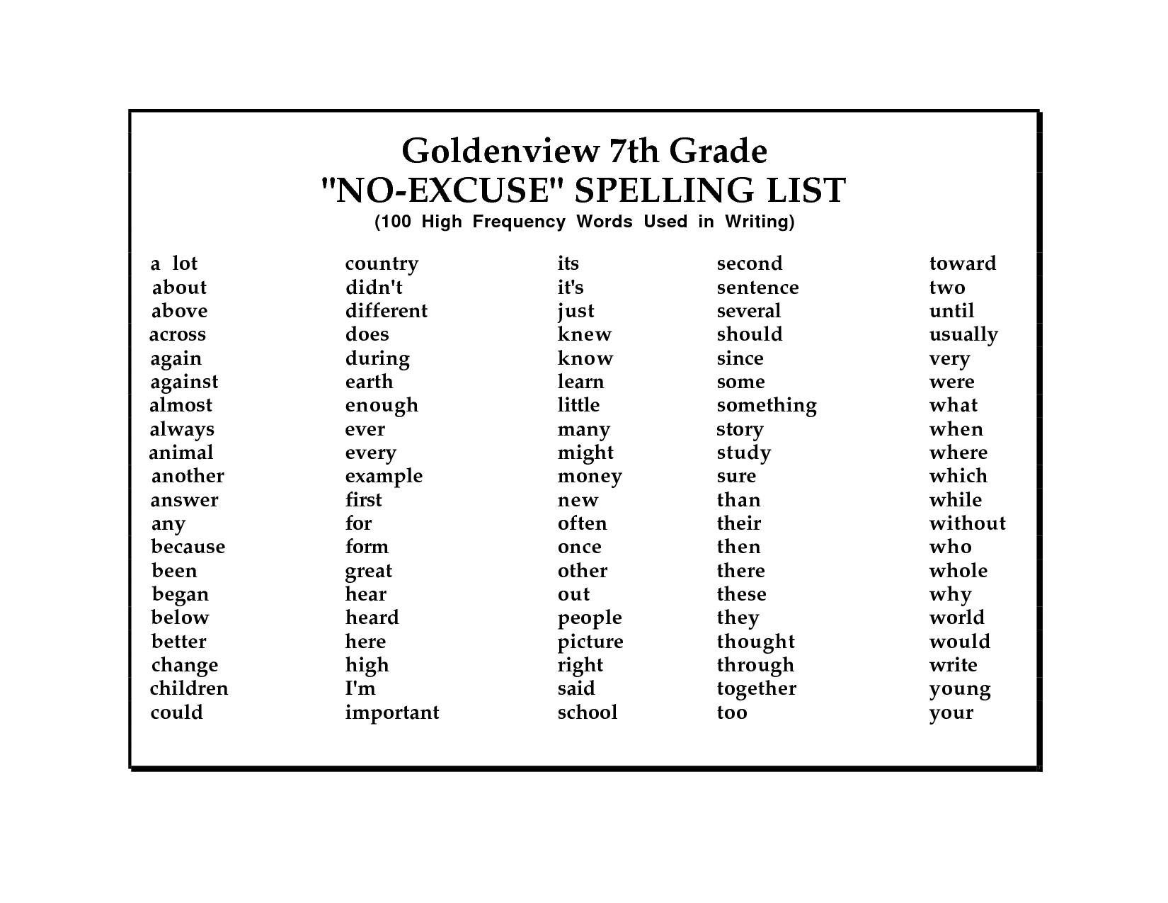 Worksheet 7th Grade Spelling Words Worksheets 5 best images of 7th grade spelling worksheets printable words