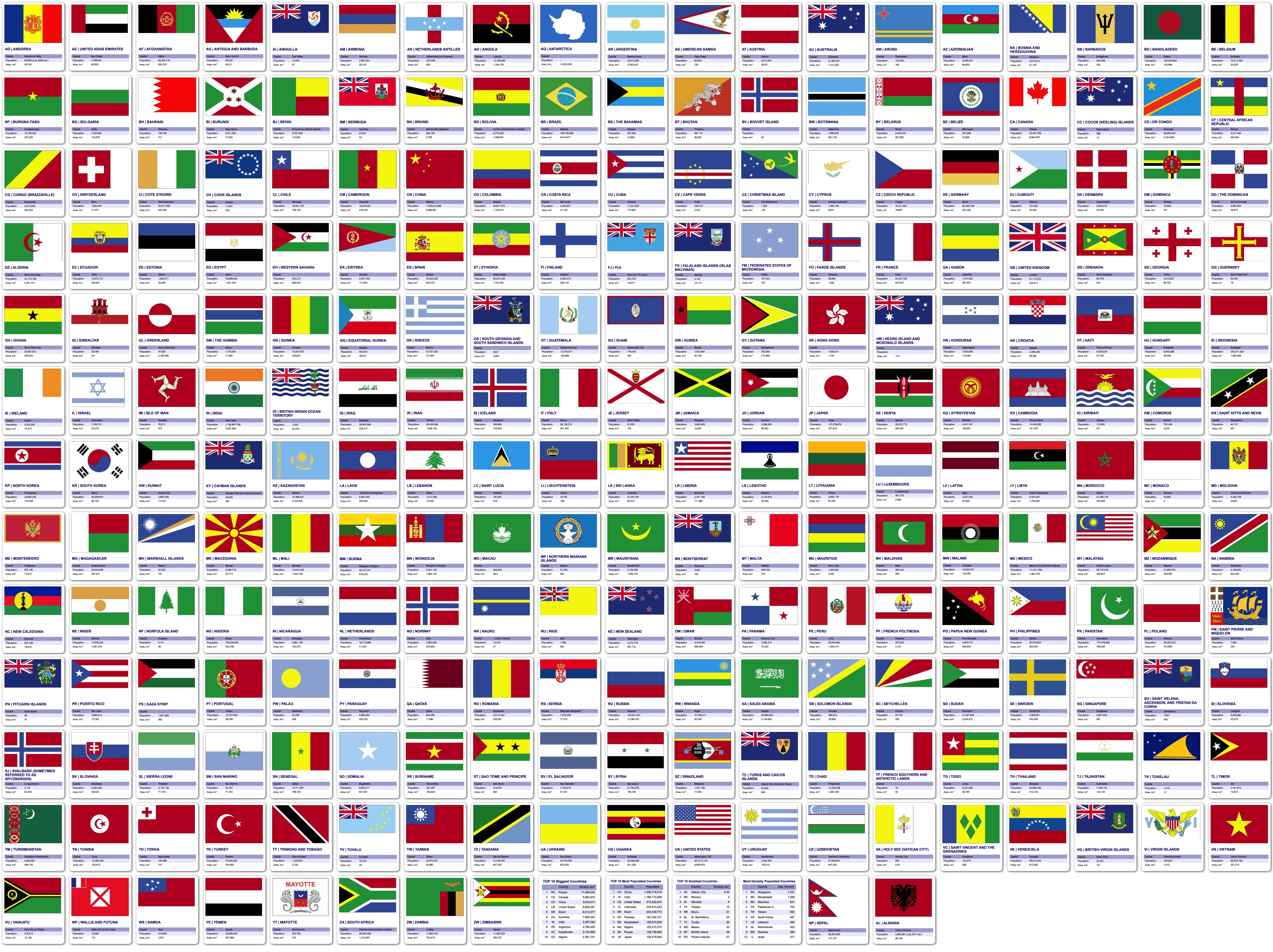 7 Images of All Printable Flags Of The World