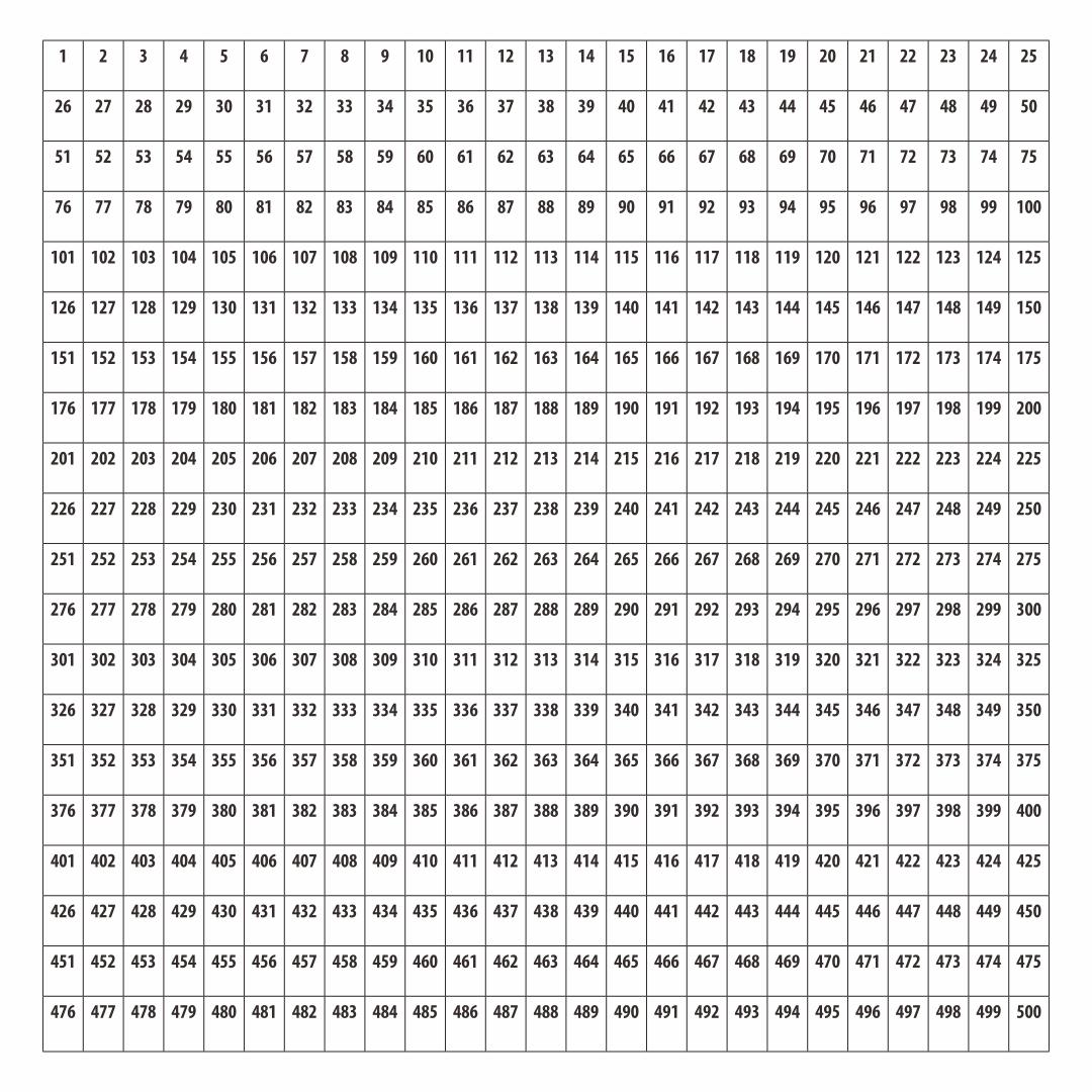 Printable Numbers 1 500