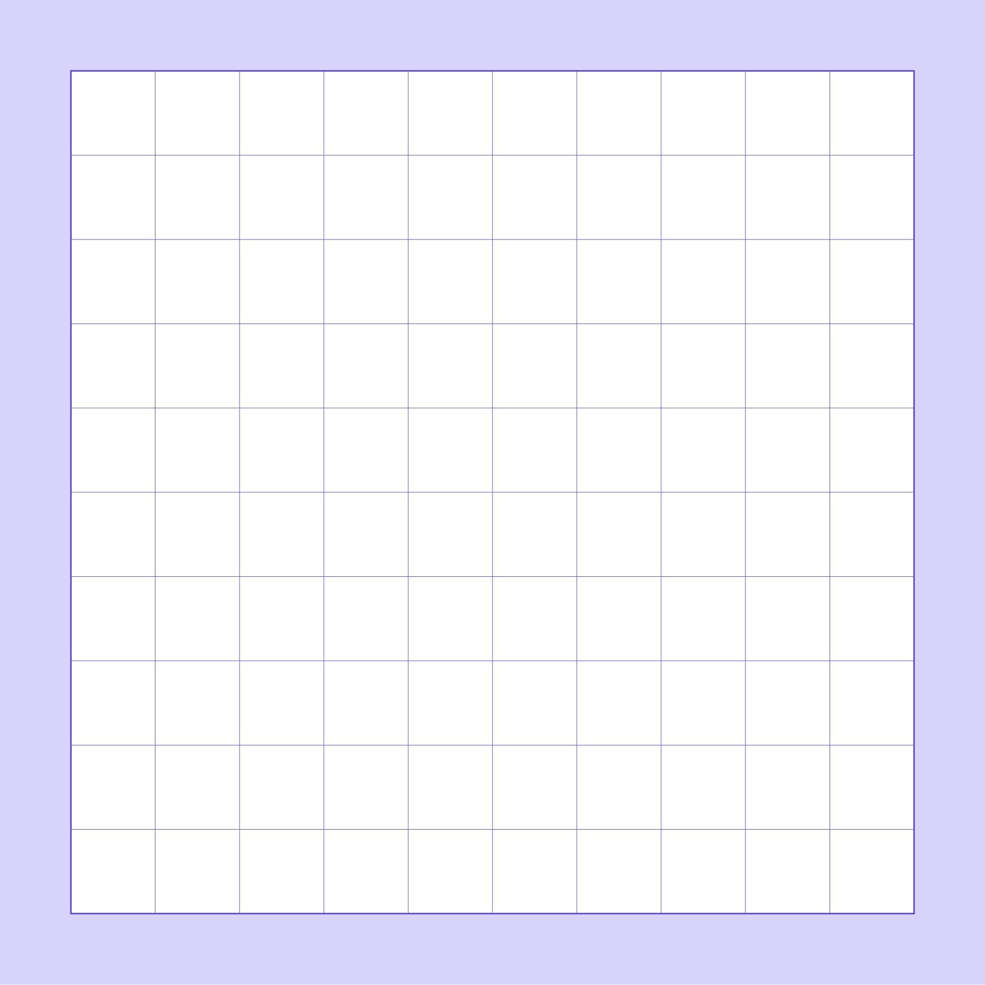 100 Blank Chart Template