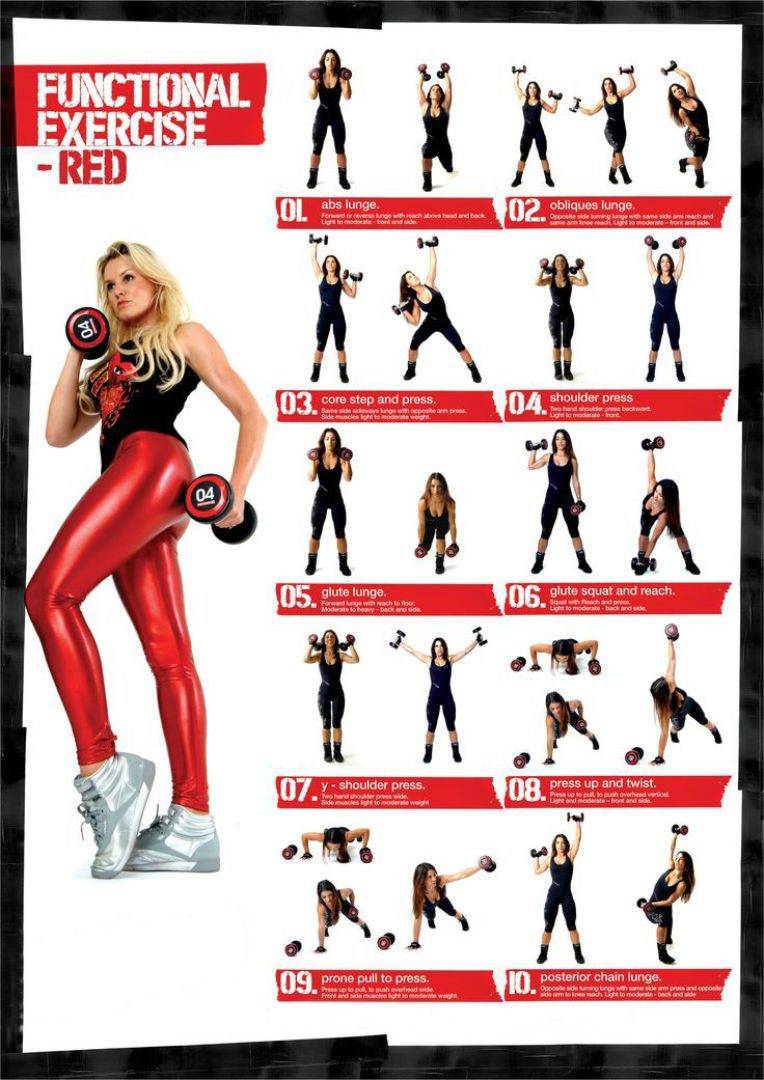 Exercise Dumbbell Workout Chart