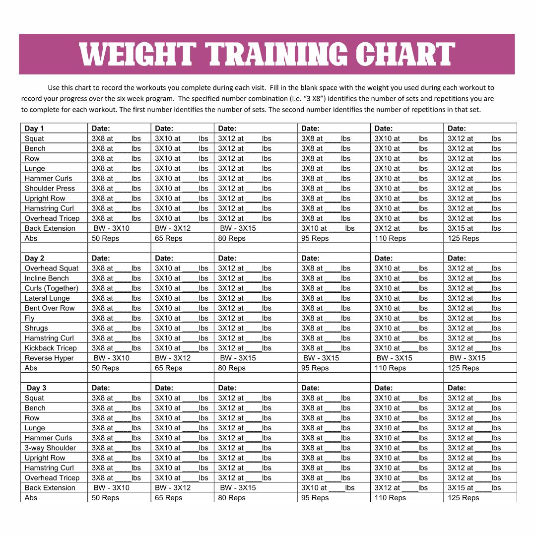 Printable Dumbbell Workout Chart