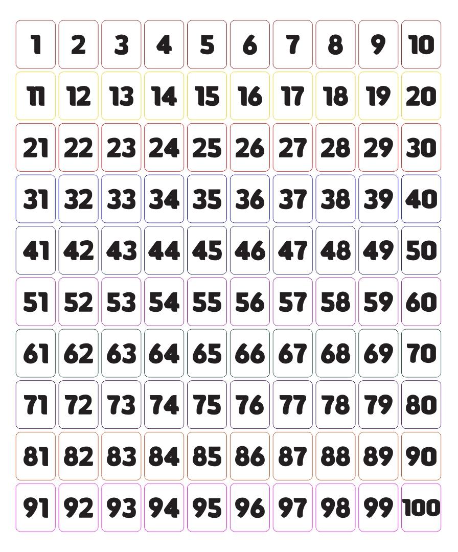 Large Printable Numbers 1 100 Cards