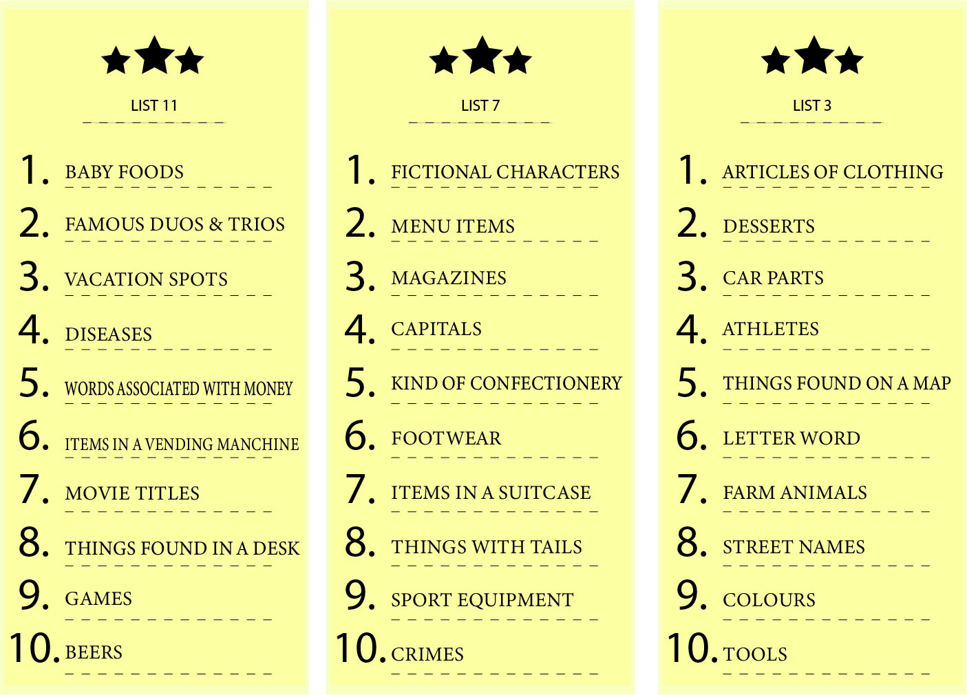 Scattergories Lists