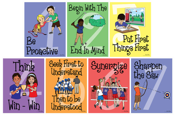 School 7 Habits Posters