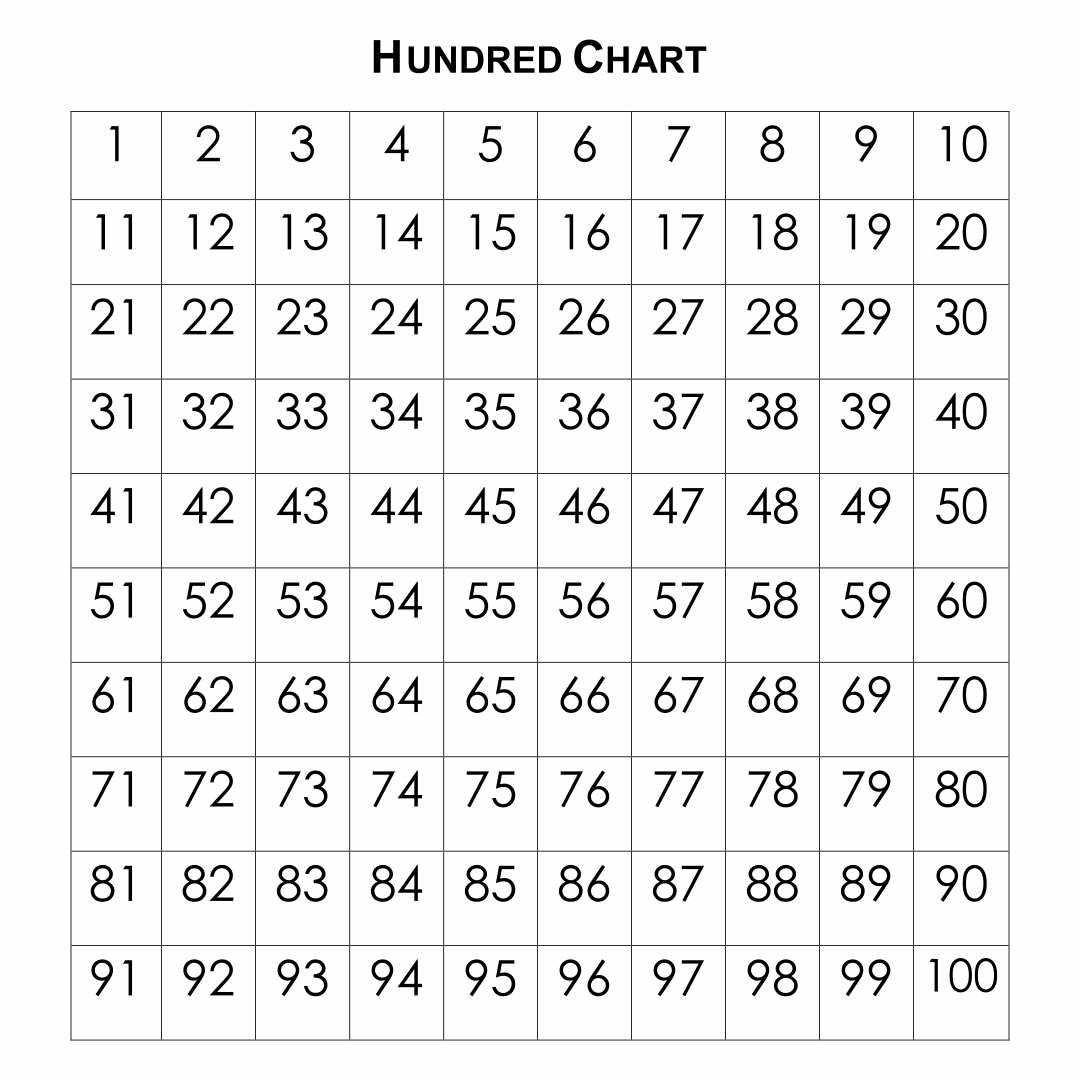 6 Images of Printable Numbers From 1 100