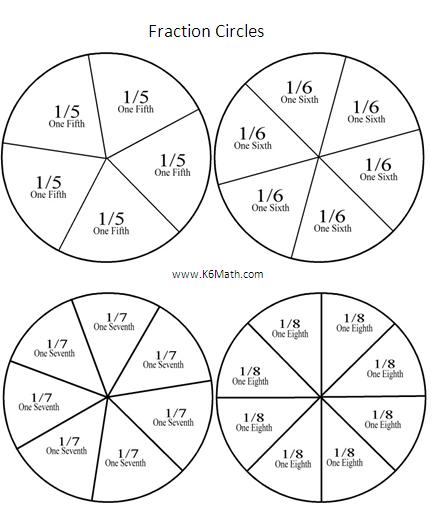 circle templates to print - 6 best images of printable fraction pieces fraction
