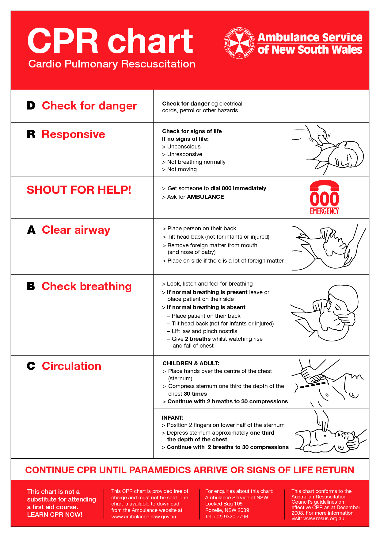 how to give infant cpr
