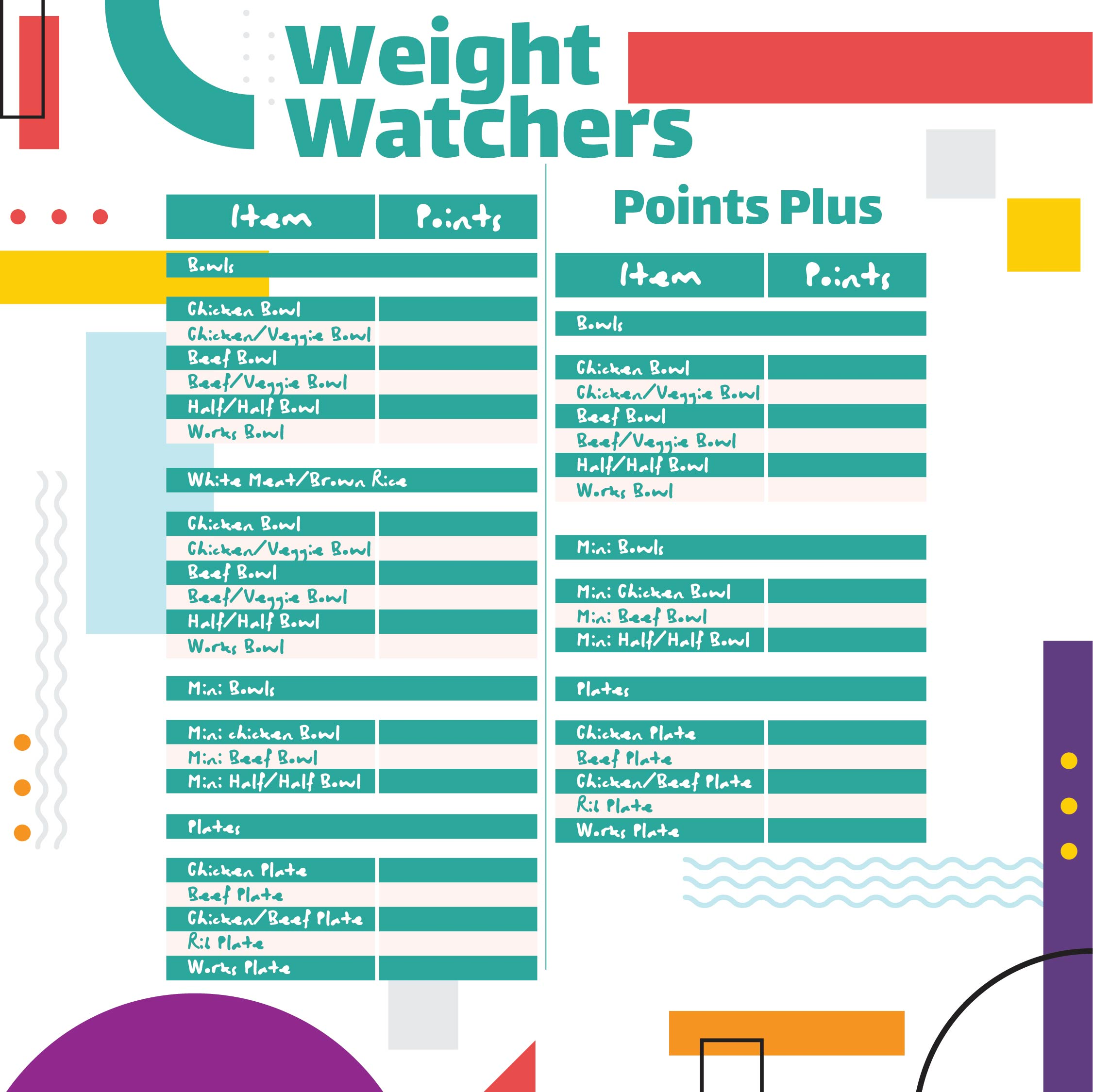 Free Weight Watchers Point Chart