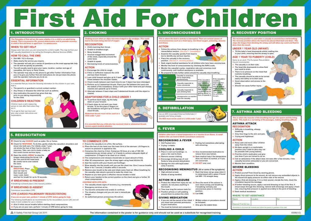 7 Images of First Aid Instructions Printable