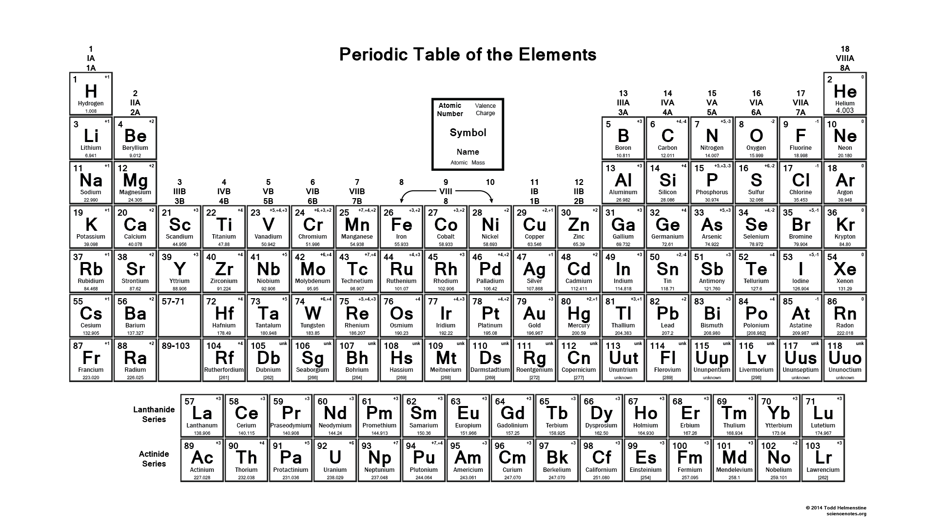 of Printable Periodic Table With Charges - Printable Periodic Table ...