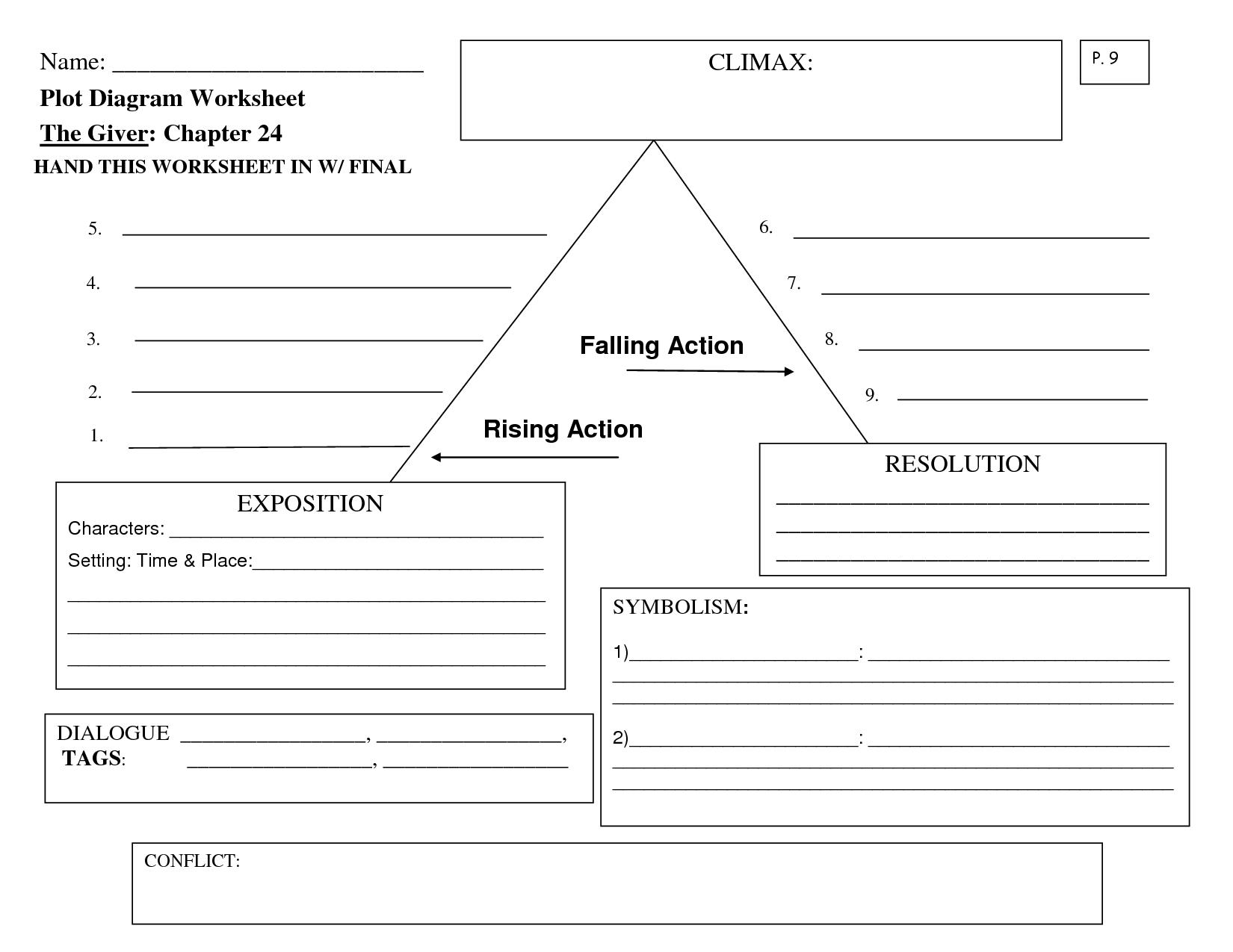 5 Best Free Printable Worksheets Line Plot