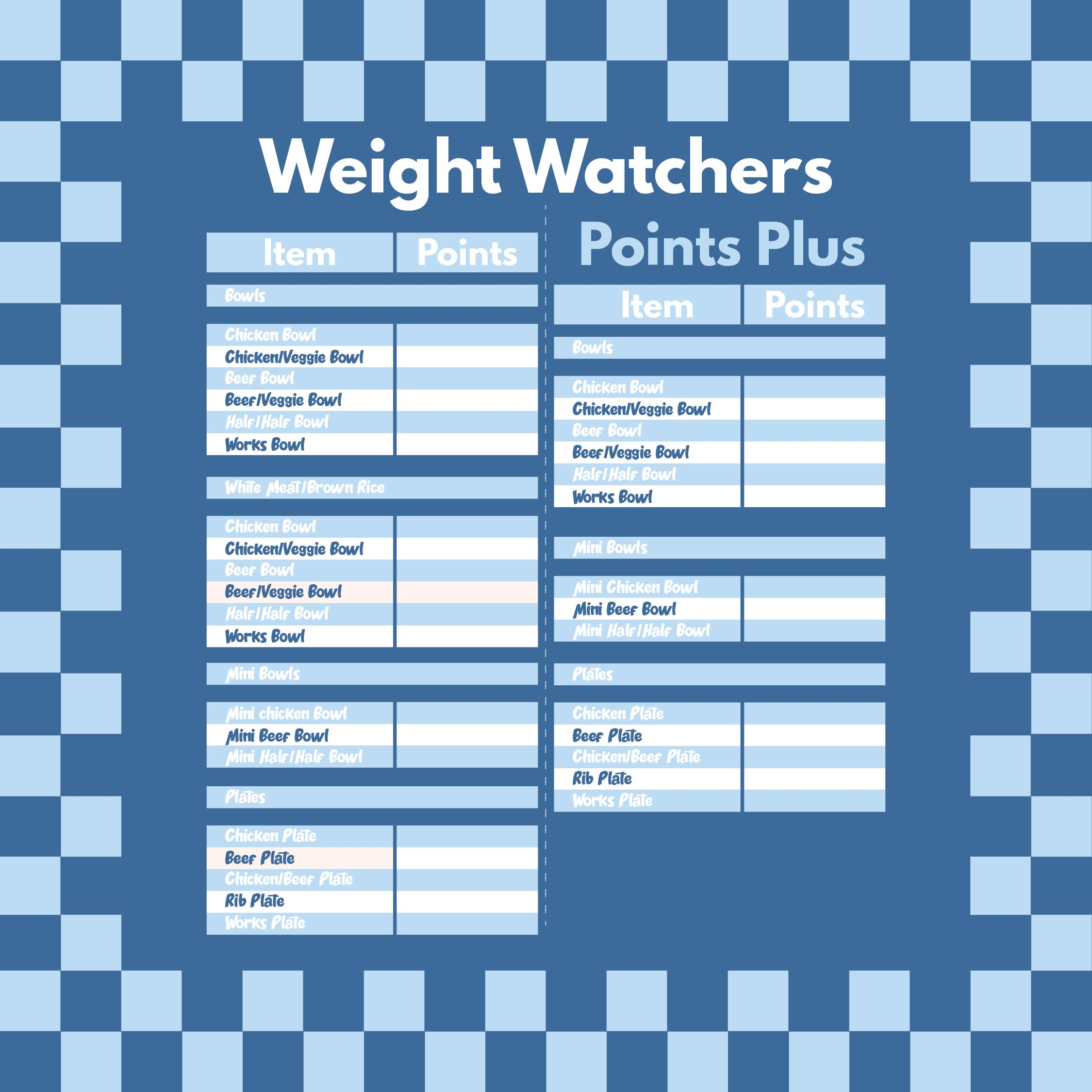 Weight Watchers Printable Point Chart