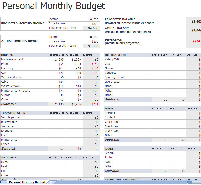 6 Best Images of Printable Monthly Budget Worksheet Excel - Excel ...