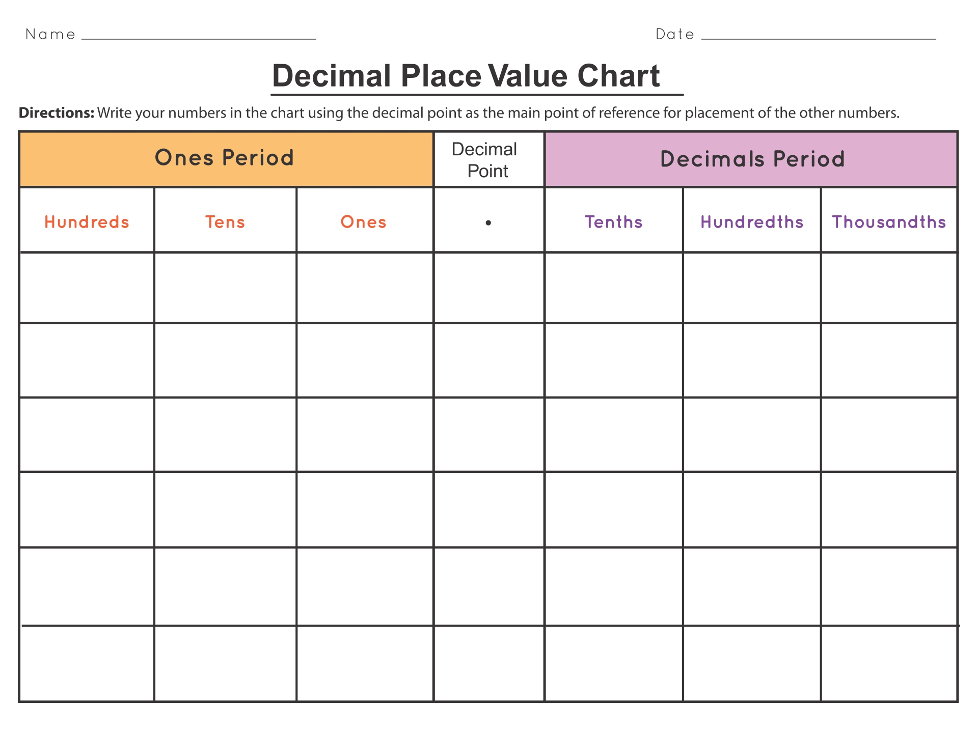 Place Value Chart with Decimals