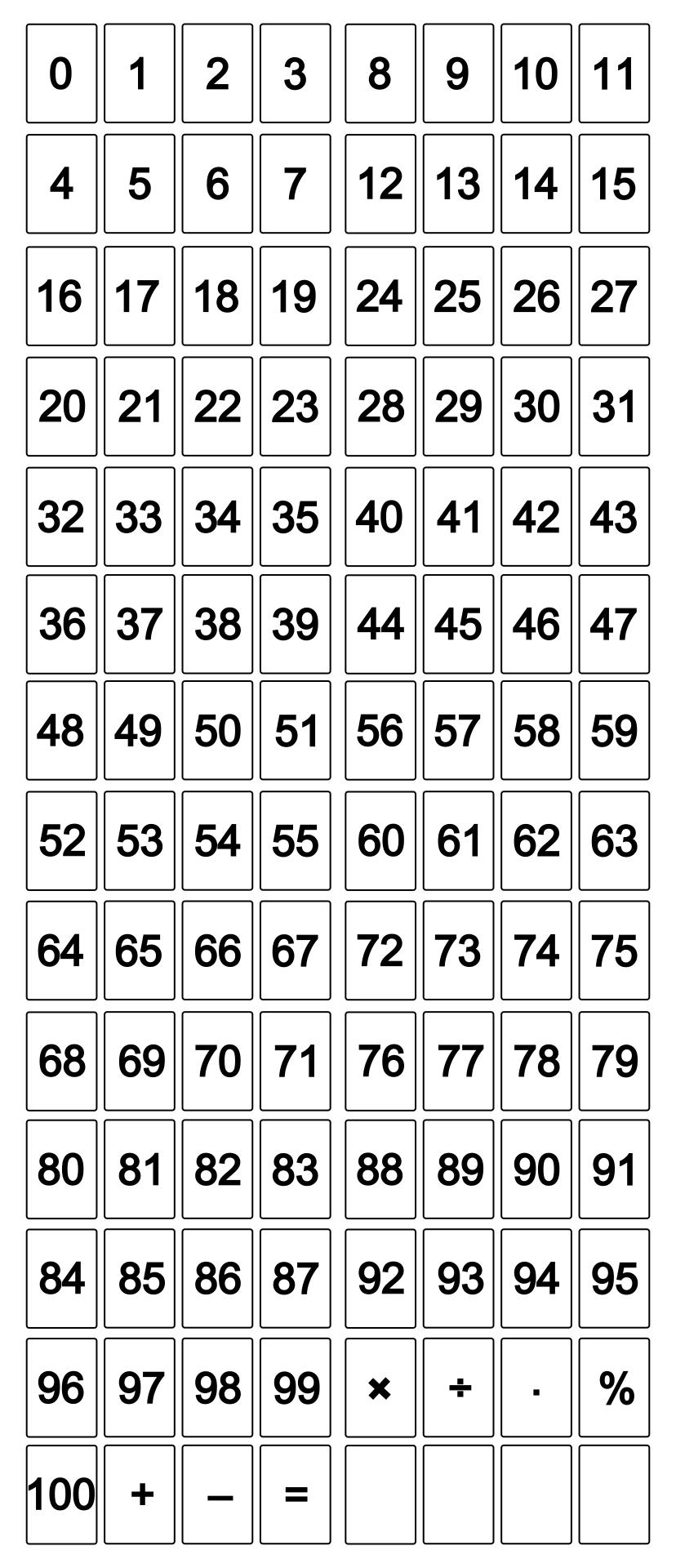 Printable Number Cards 0 100