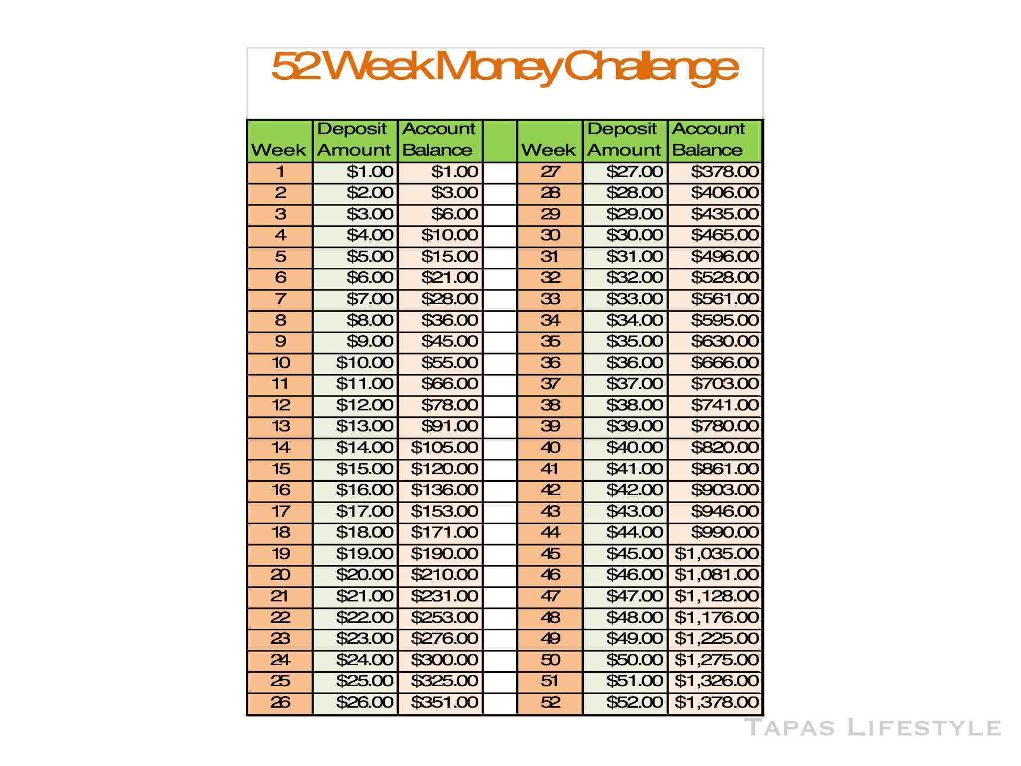 52 Week Money Challenge Excel Template 23793 | DFILES
