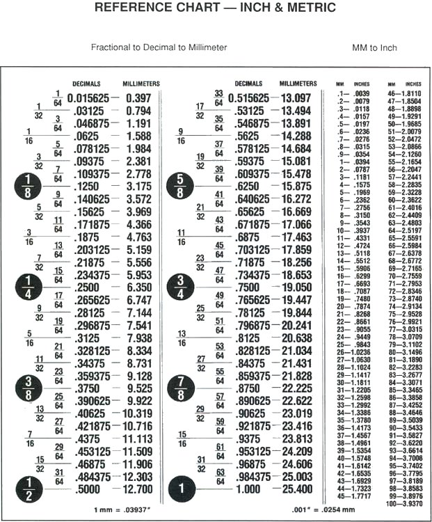 to Decimal Chart, Inch Fraction to Decimal Conversion Chart Printable ...