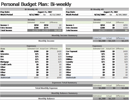 Printables Free Bi Weekly Budget Worksheet free bi weekly budget worksheet davezan davezan
