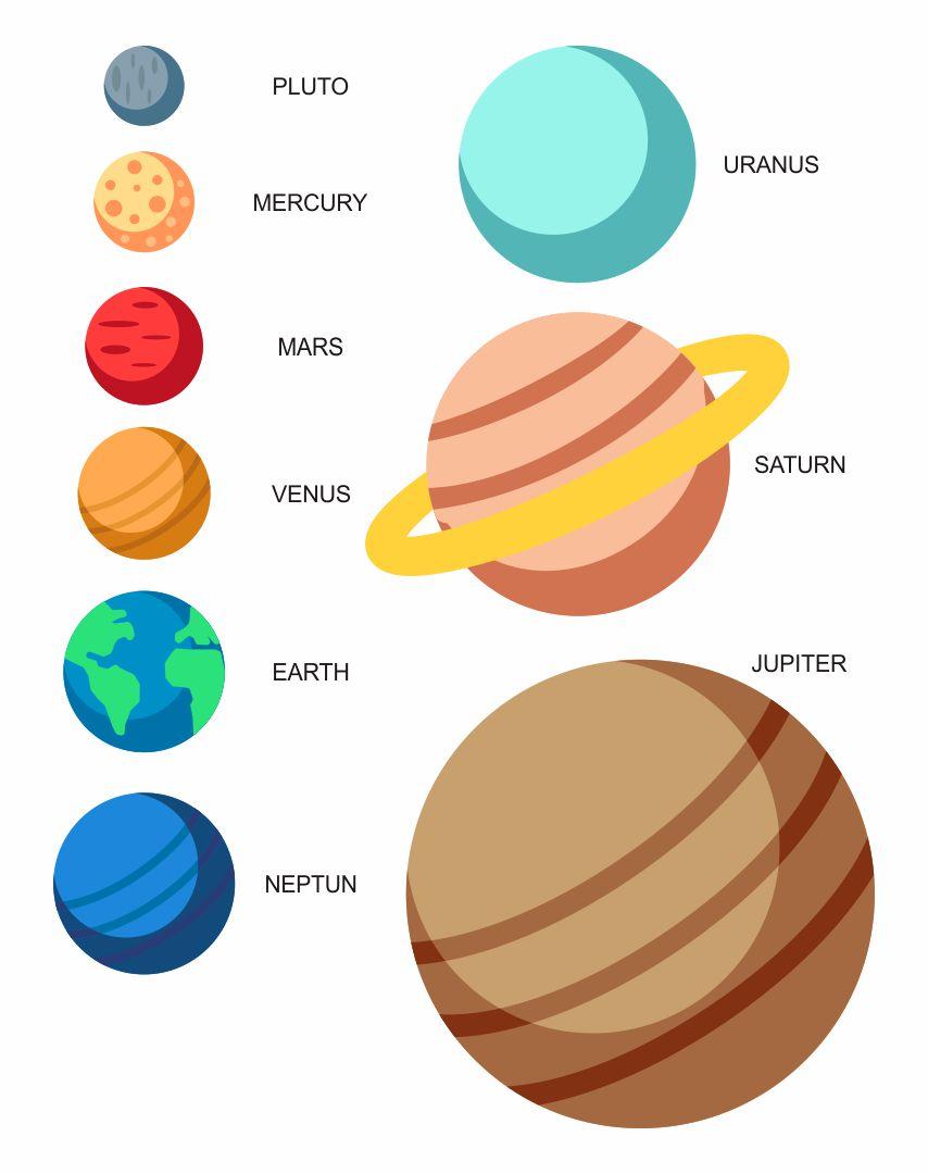 Printable Planet Cutouts for Mobile