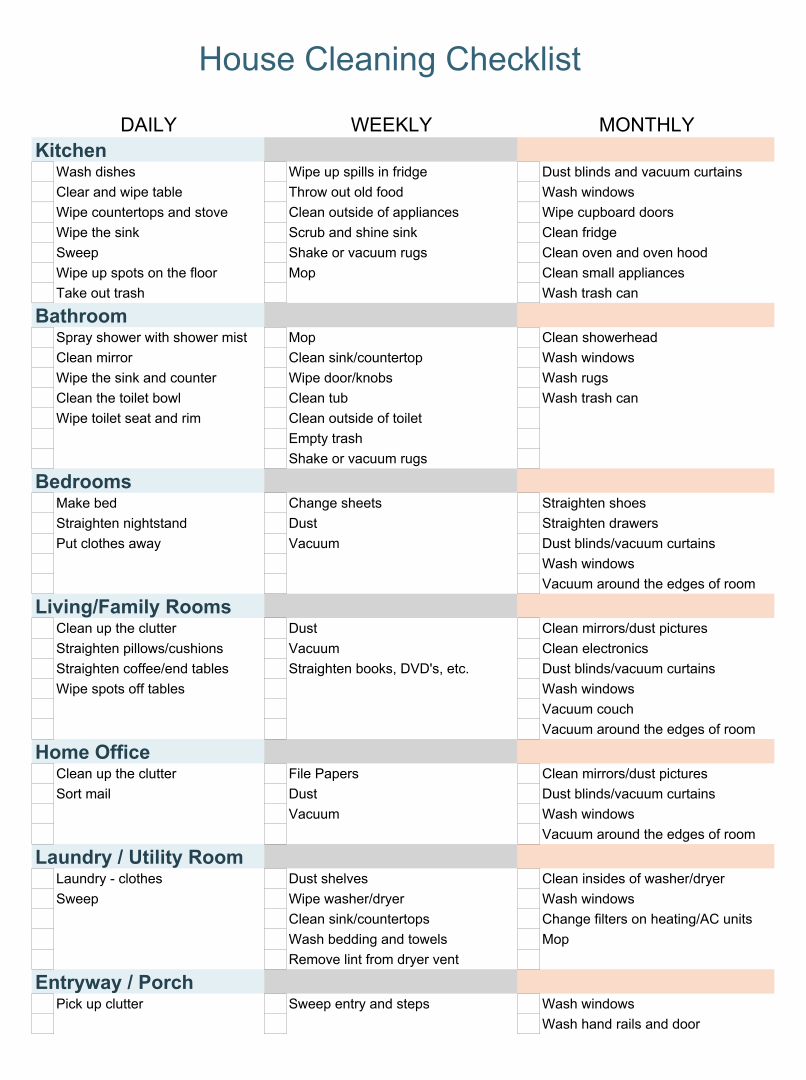 House Cleaning Checklist Templates Pictures to Pin on  : professional house cleaning checklist147797 from www.pinsdaddy.com size 1275 x 1650 png 160kB