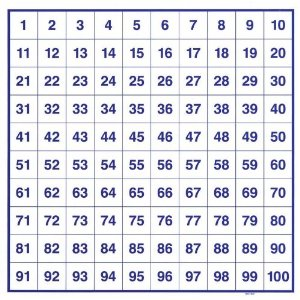 6 Images of Printable Numbers 1 100 Medium Size