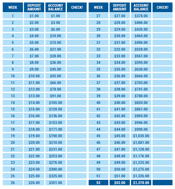 9 Images of 52 Week Money Challenge Printable Chart 2016 10 000