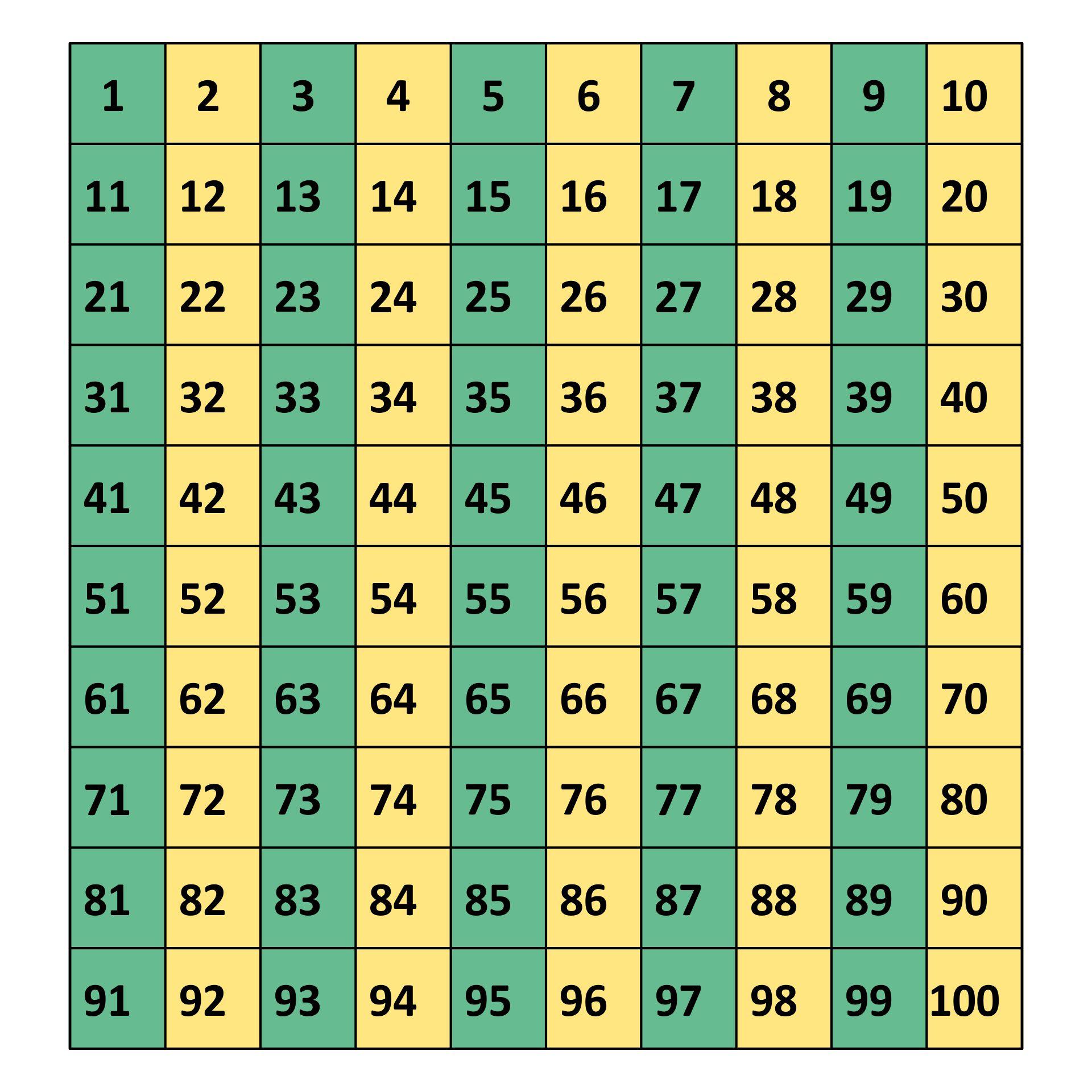 Printables Numbers 1-100 Printable numbers 1 100 scalien printable scalien