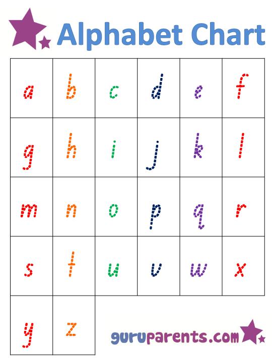 Number Names Worksheets printable letter formation sheets : Cursive Lowercase Alphabet Worksheets - cursive lower case letters ...