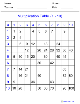 Multiplication Worksheets : multiplication worksheets 5th grade ...