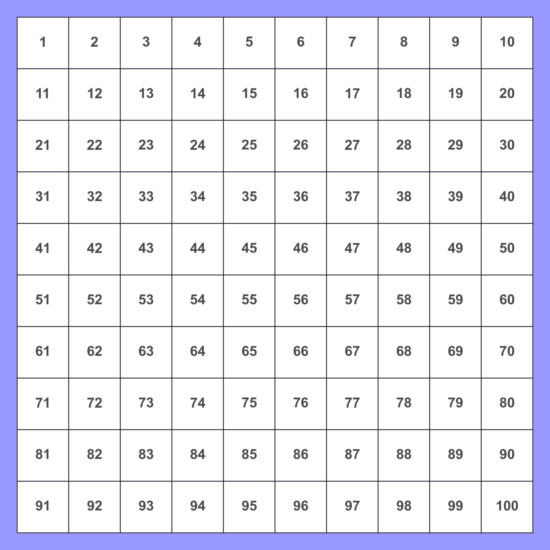 Printable Number Grid 100