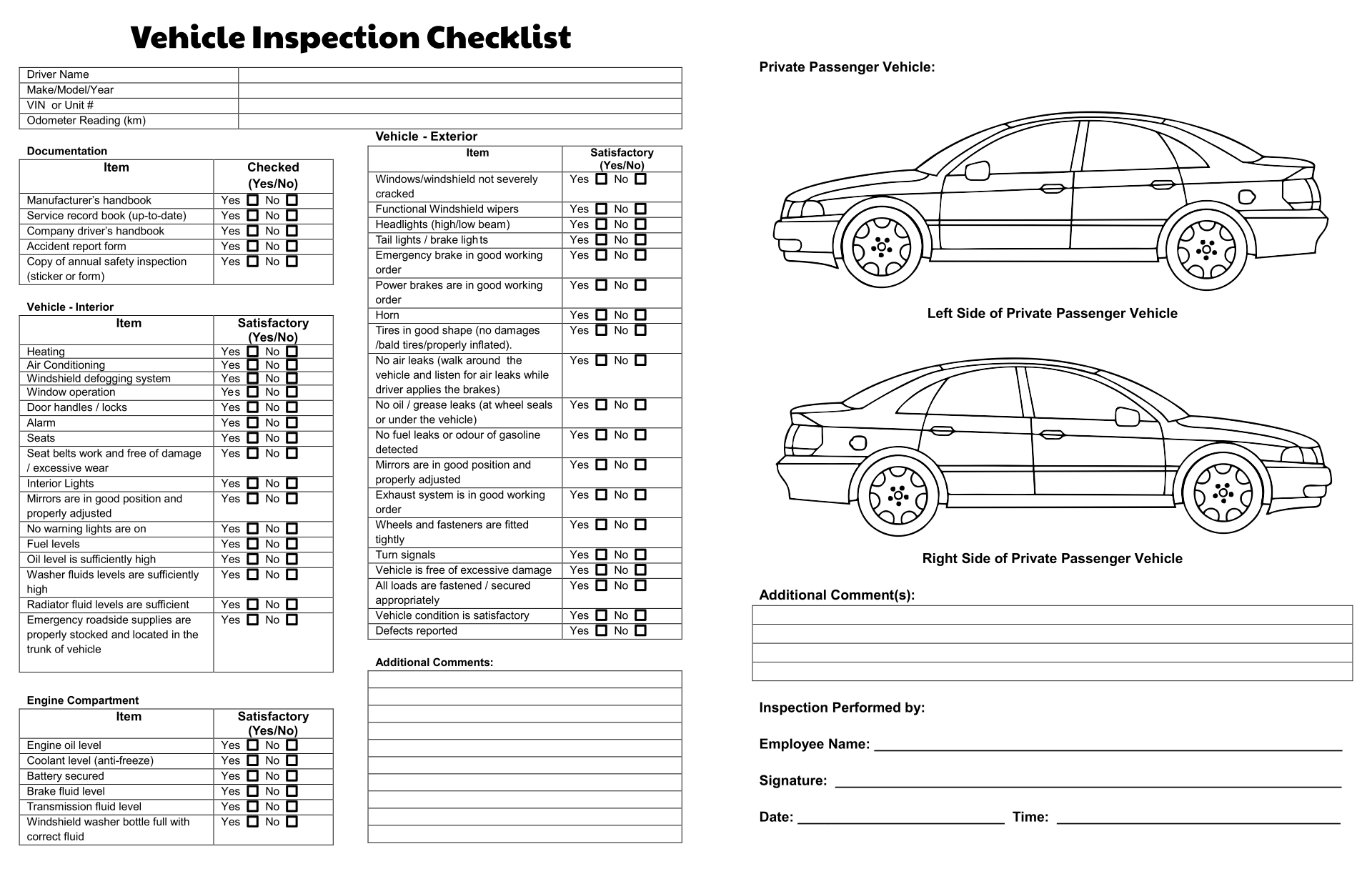 Car inspection form template