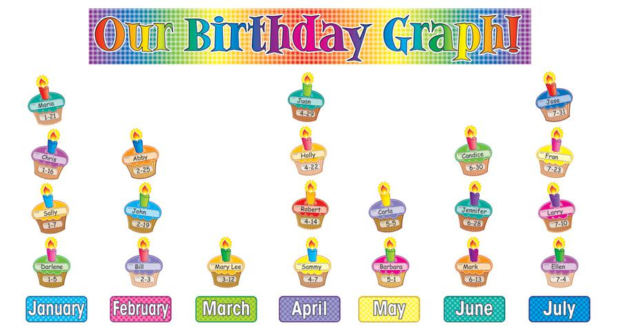 Classroom birthday chart cake ideas and designs for Birthday bulletin board templates