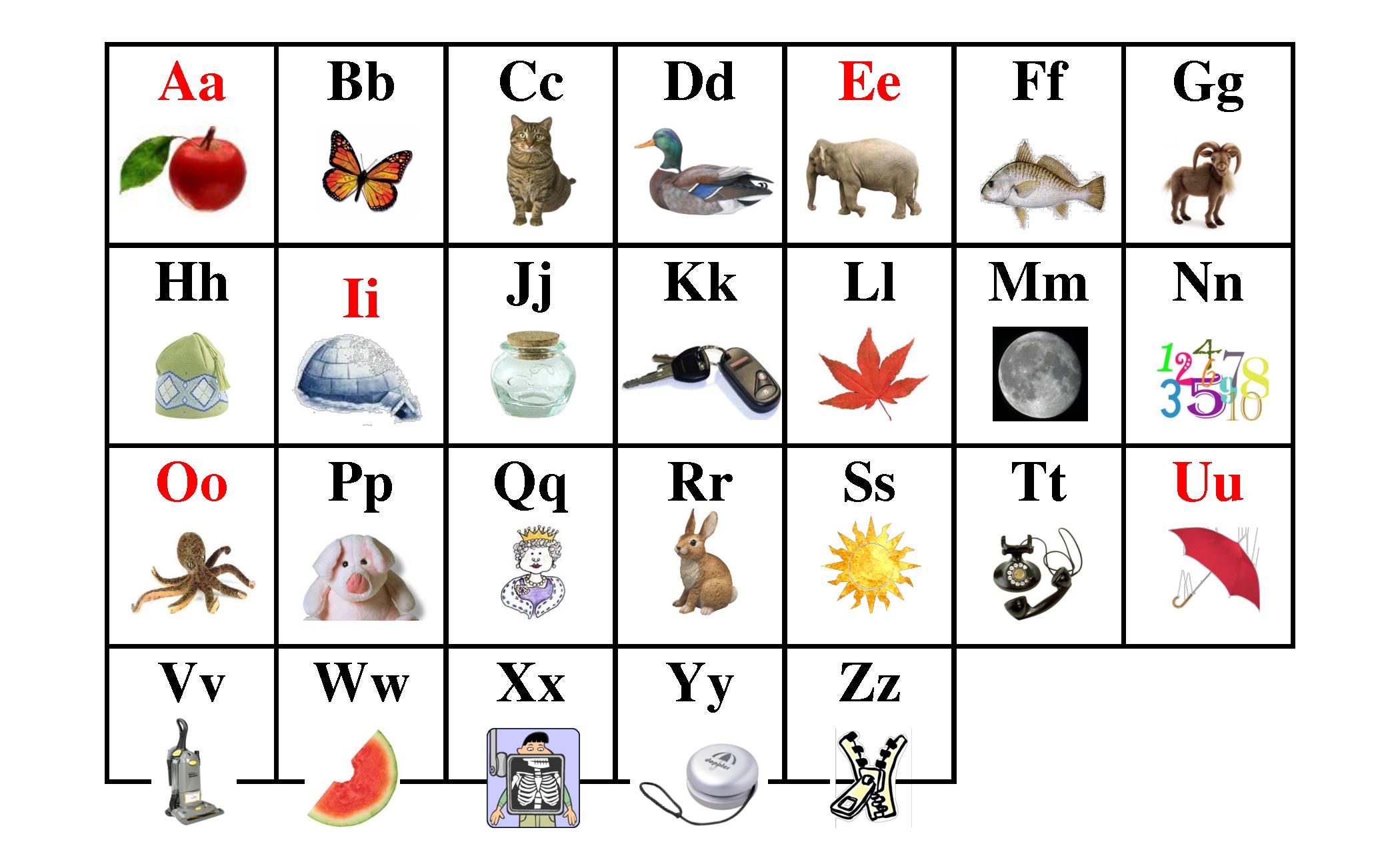 Doc25503300 Abc Chart ABC Chart Part 1 Preschool Moms Have – Abc Chart