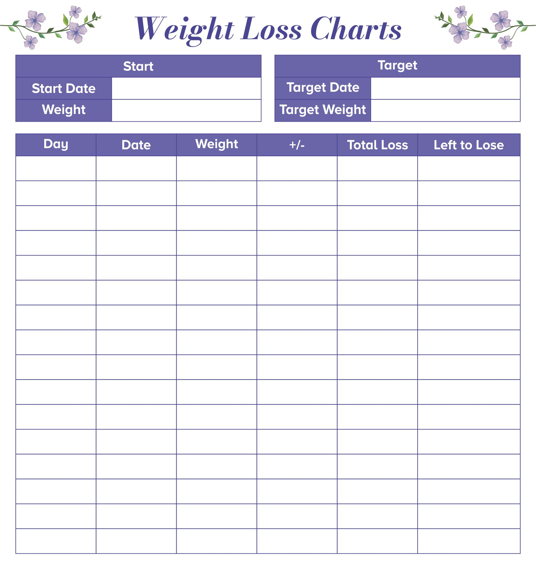 Blank Weight Loss Charts Printable