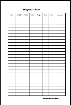 Free Printable Weight Loss Measurement Chart