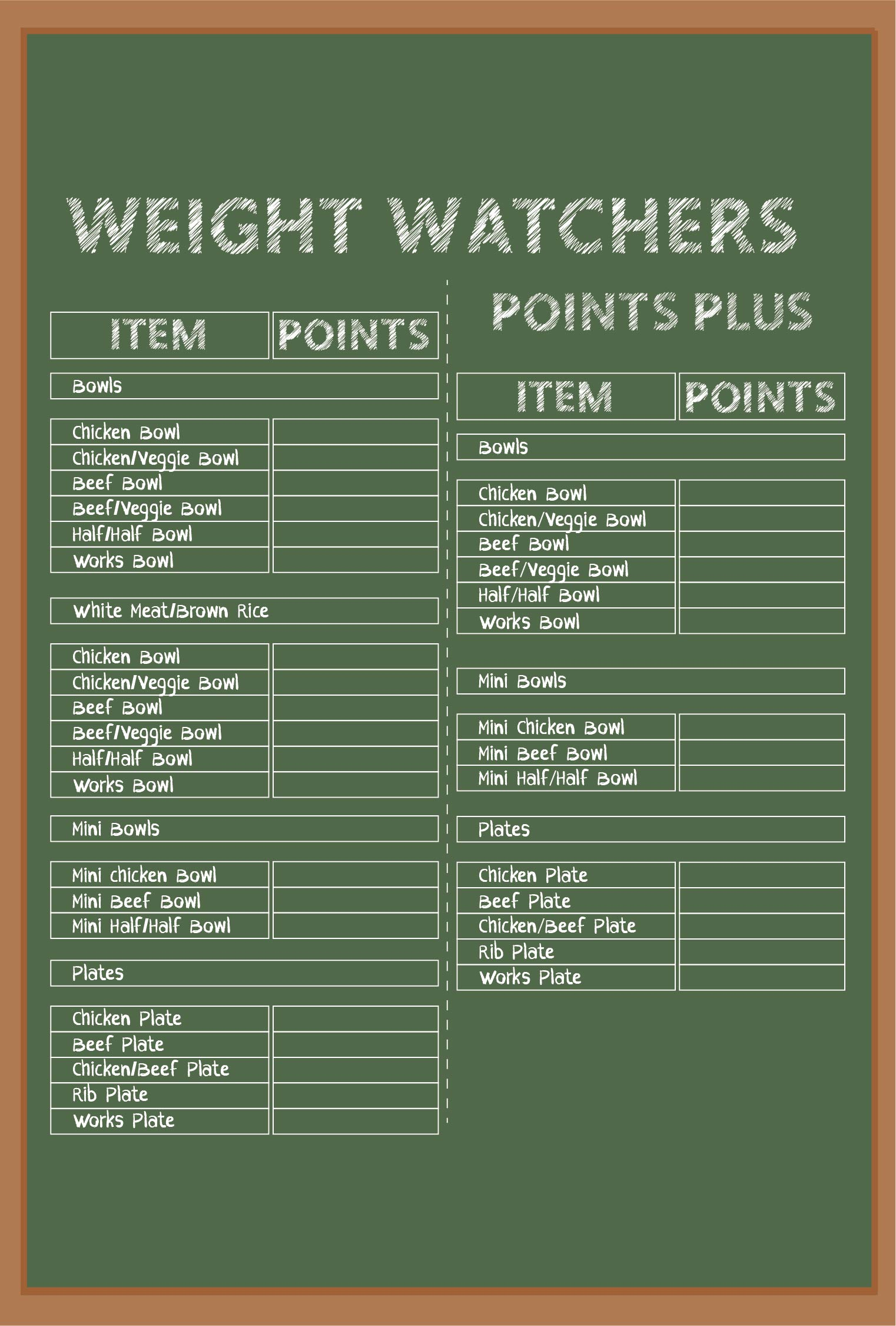 Printable Weight Tracker Chart
