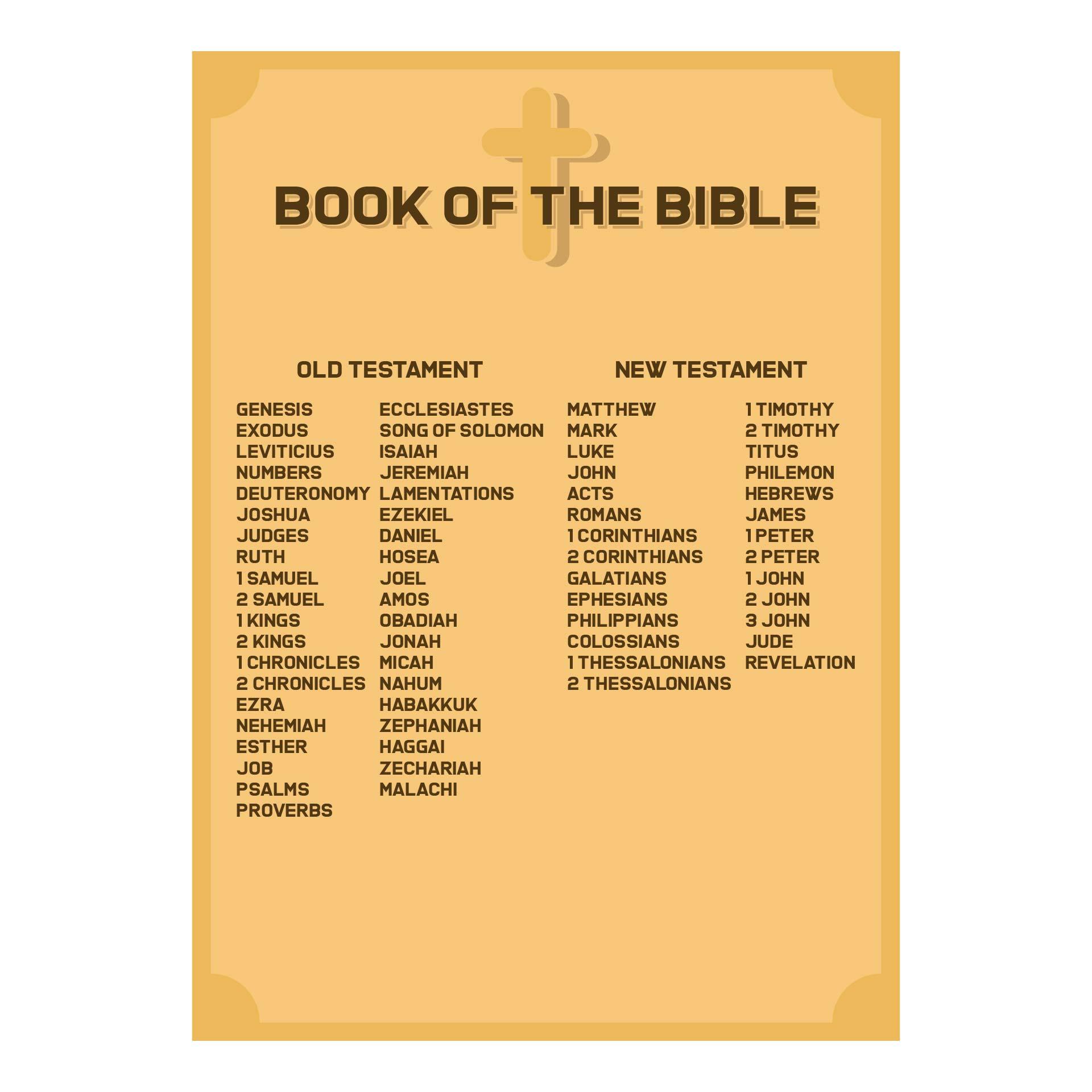 List the Books of Bible Chart Printable