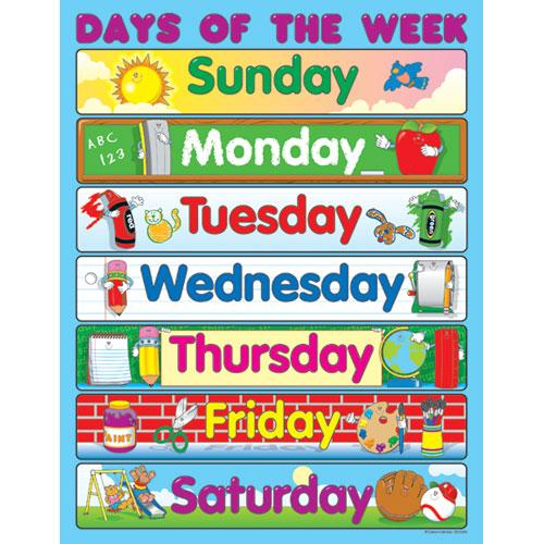 Week - Spanish Days of the Week Flash Cards Printable, Days of Week ...