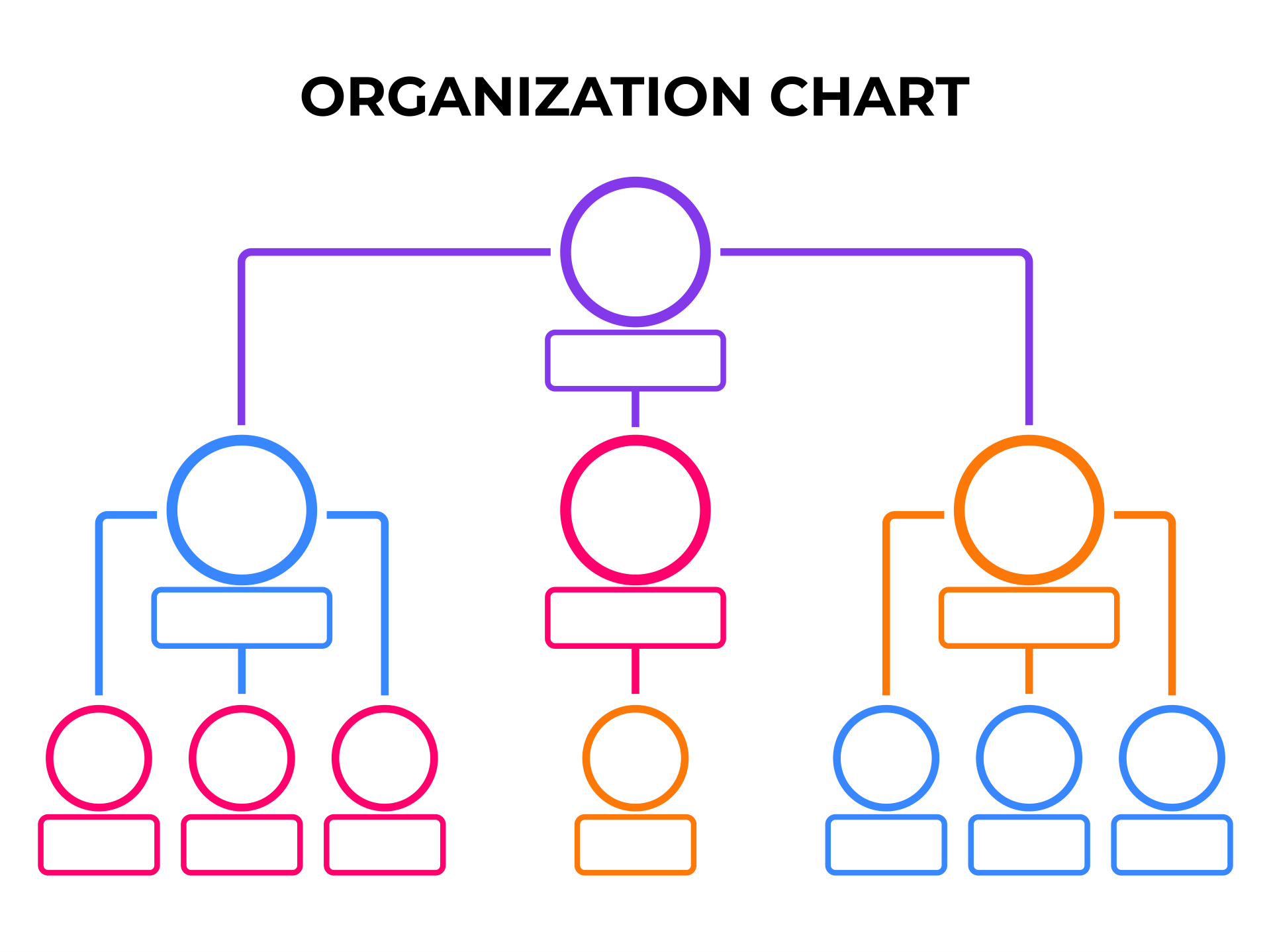 Free Printable Organizational Chart Template