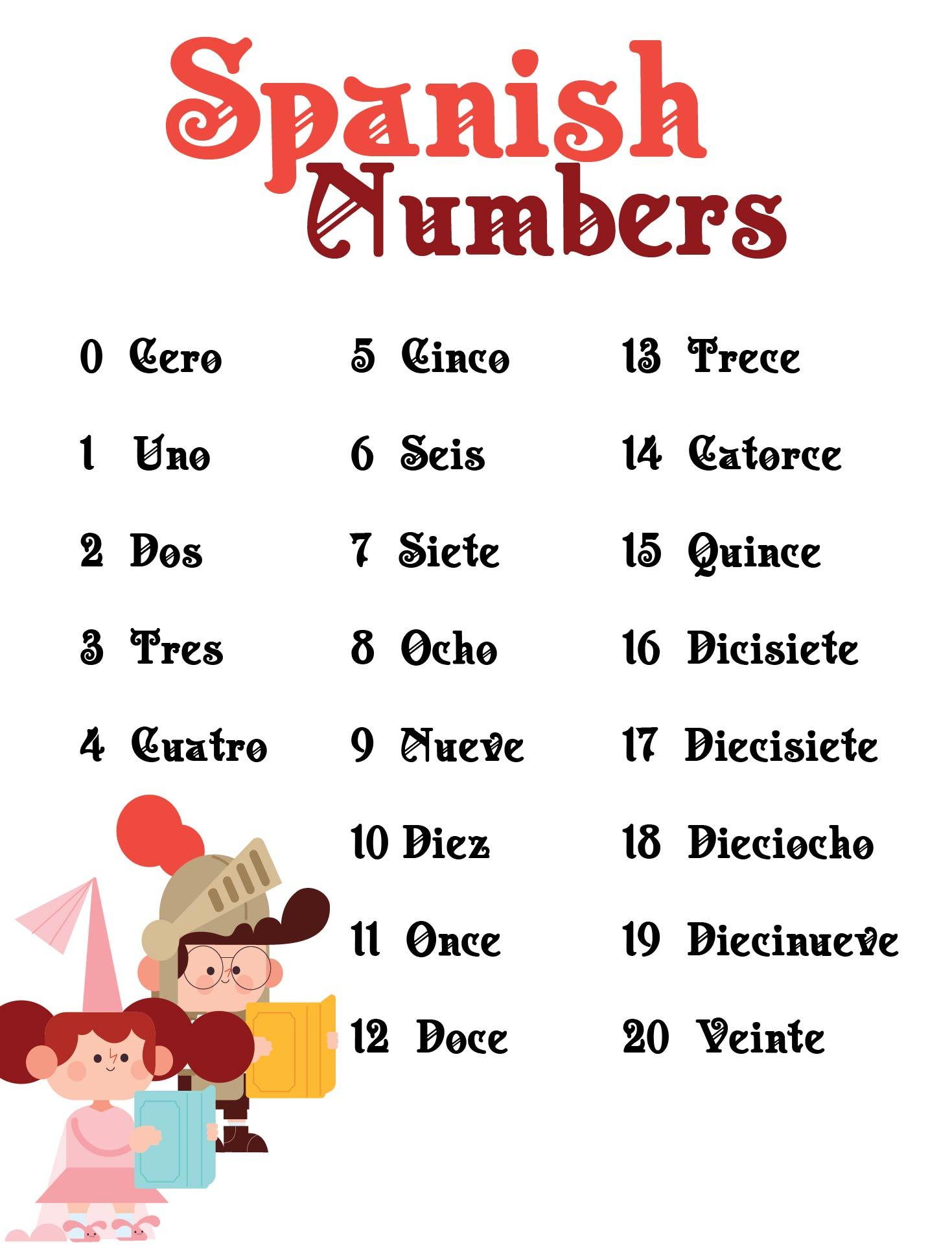 Printable Spanish Number Worksheets