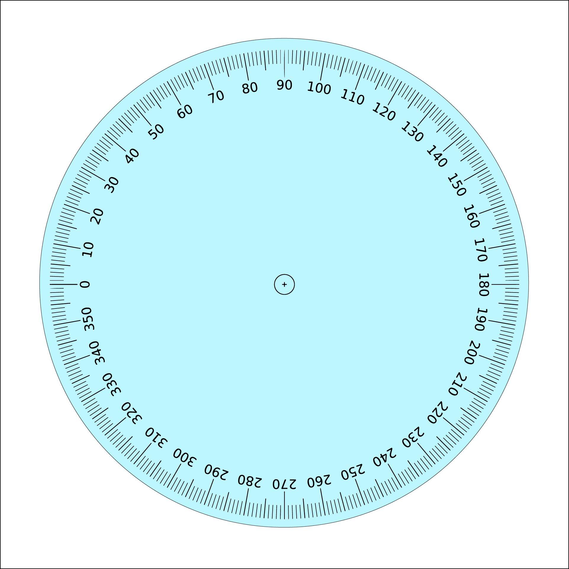 360 Degree Circle Chart
