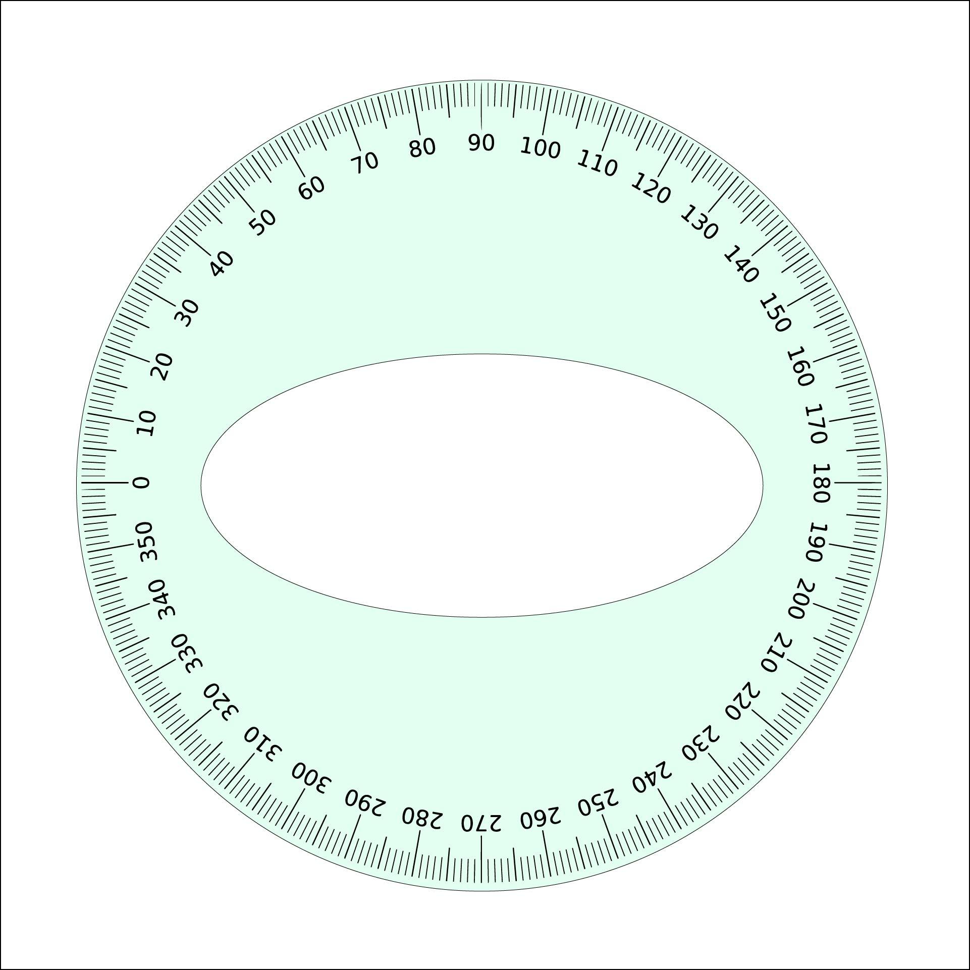 360 Degree Circle Template