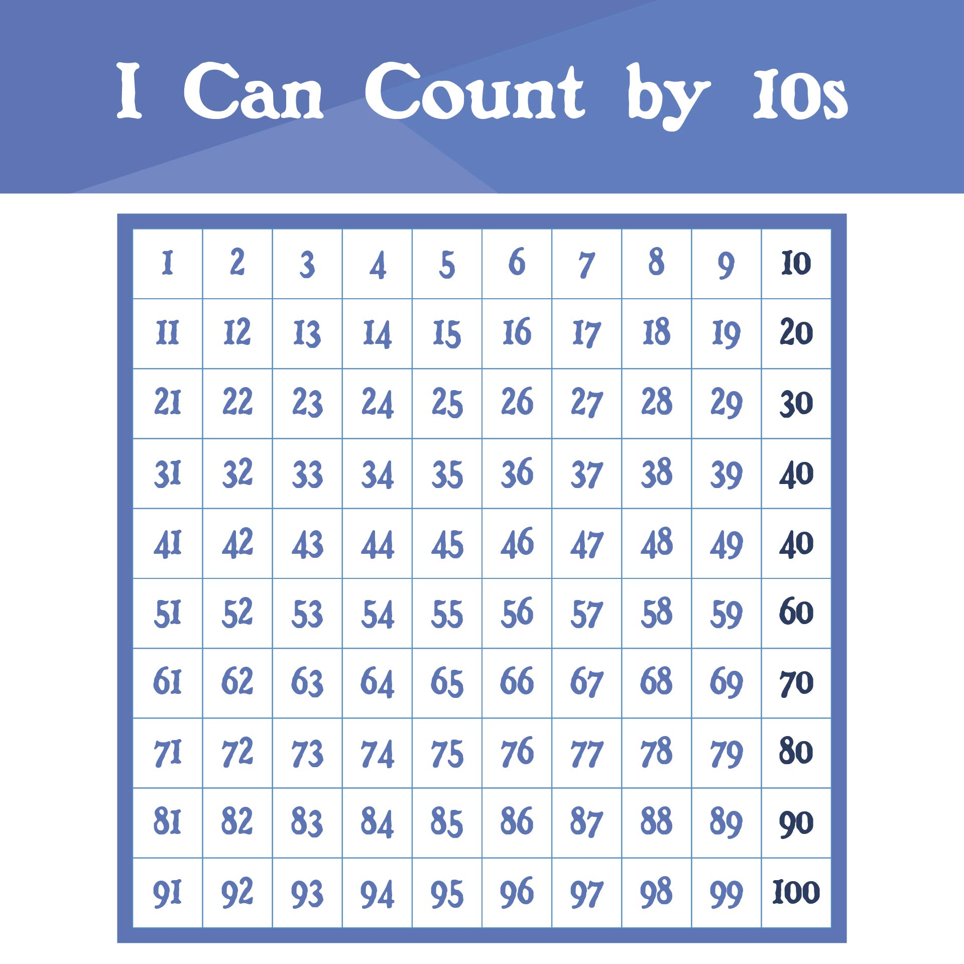 Count Counting By 10s Chart
