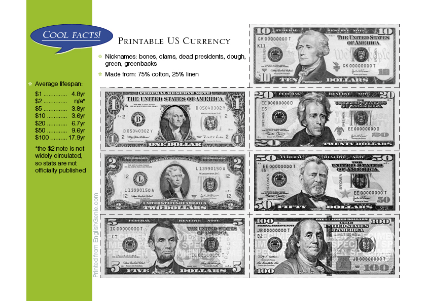7 Images of Printable Funny Money