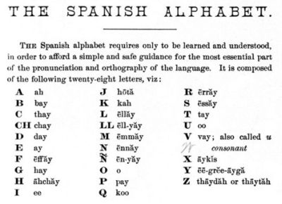 6 Best Images of Printable Spanish Phonetic Alphabet Chart ...