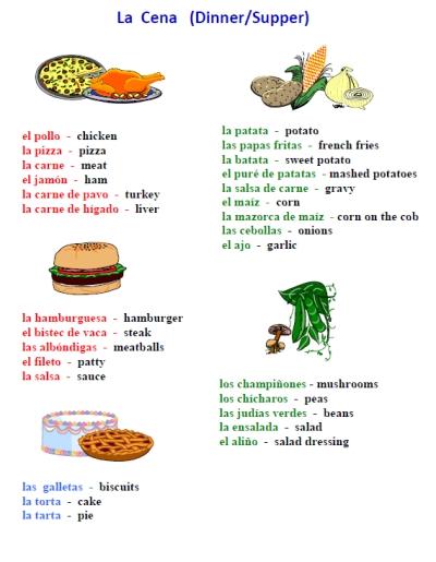 Spanish Food Worksheets Printable
