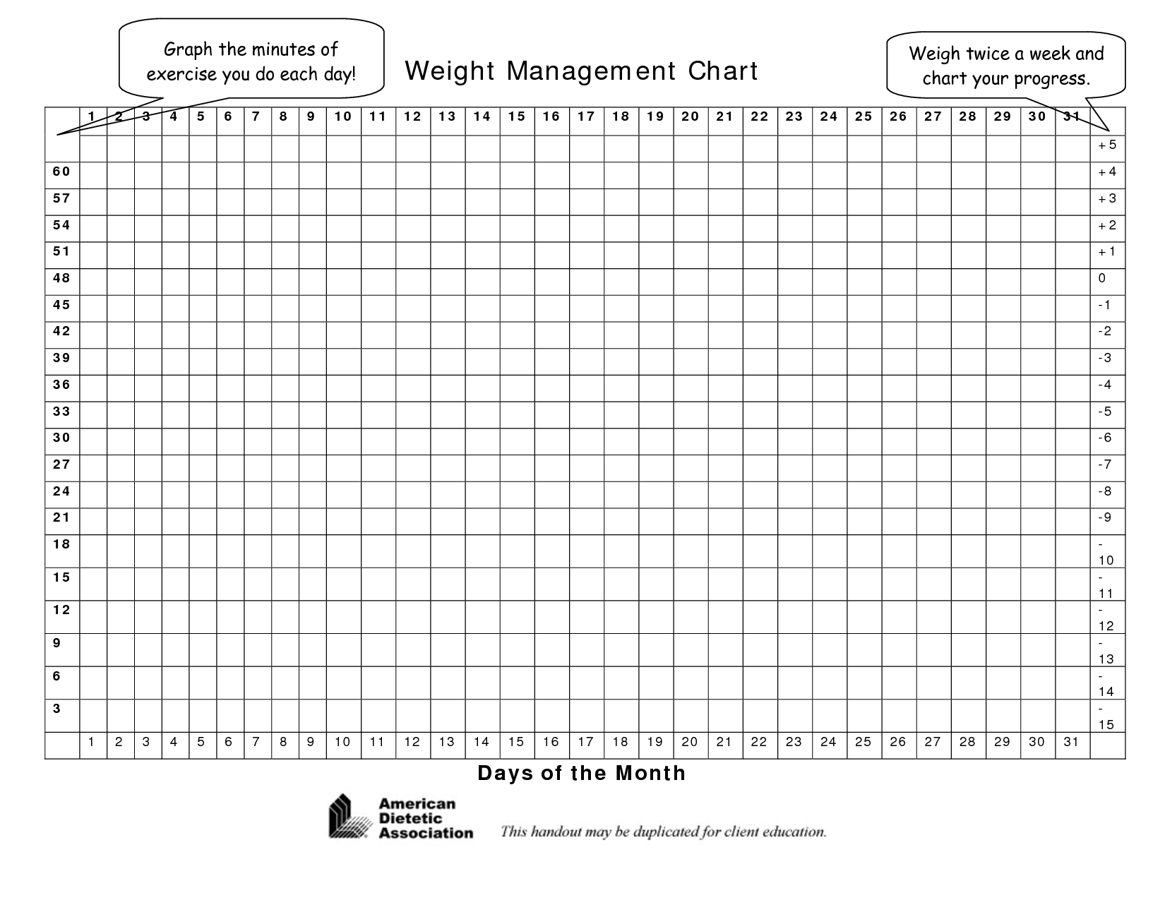 Weight Loss Graph Chart Printable