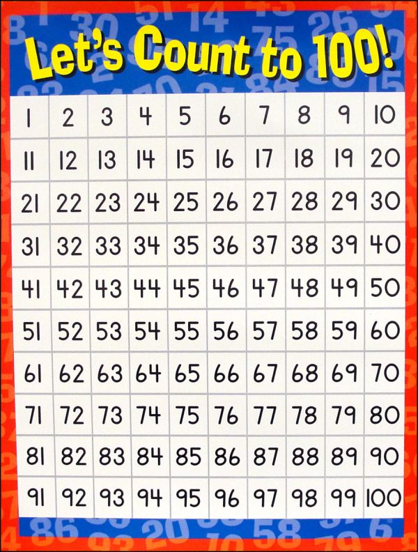 6 Images of Printable 100 Number Chart